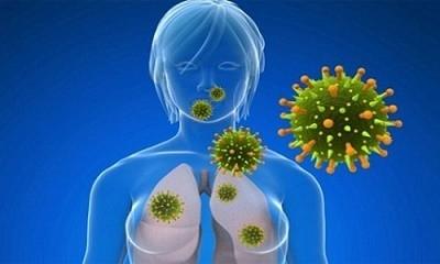 Симптомы и лечение хламидии пневмонии у взрослых: особенности заболевания