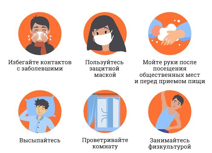 На картинке показана профилактика коронавирусной инфекции