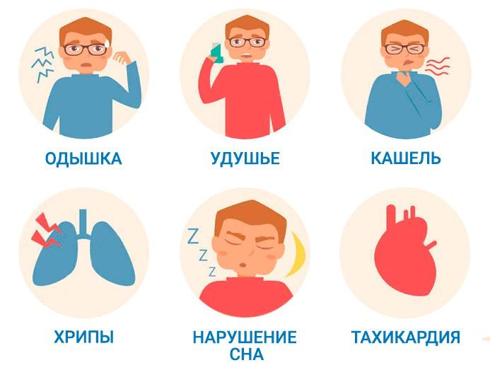 На картинке изображены симптомы бронхиальной астмы у детей